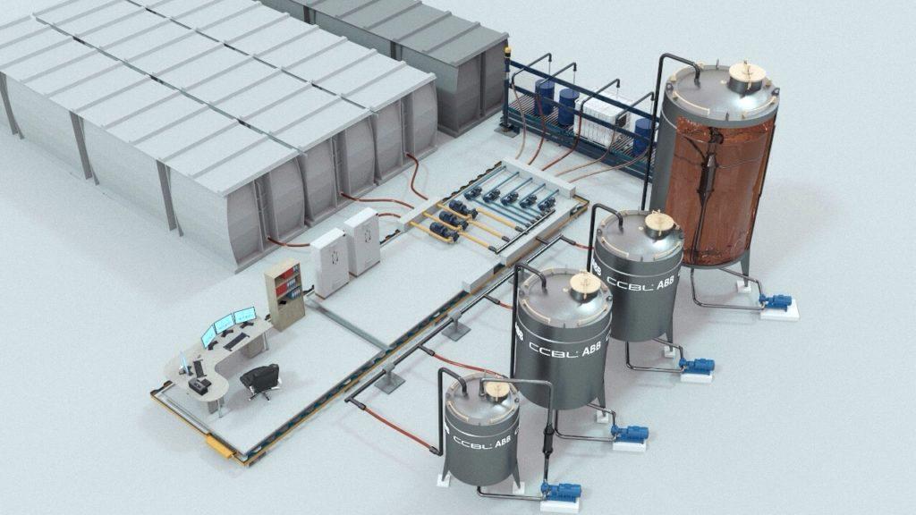Для производства масел RIXX используется новейшее технологическое оборудование